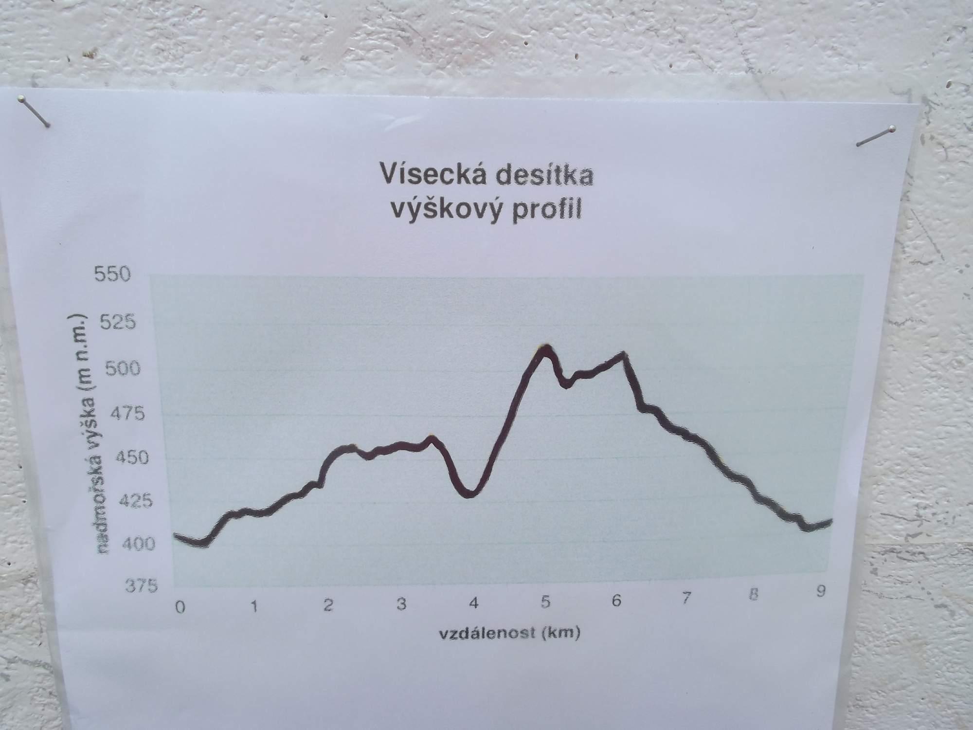 VISKY 2